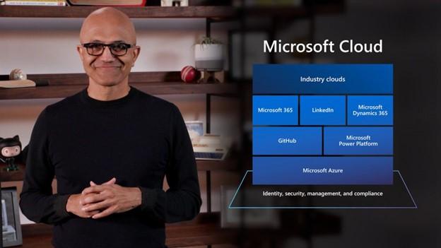 微软 Build 2021 大会发布近百项新功能新服务 助全球开发者为世界重启注入创新活力